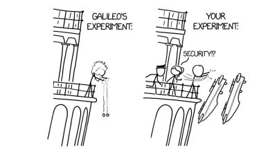 Photo of What if Galileo Had Dropped Bobsleds From the Tower of Pisa?