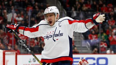 Photo of Washington Capitals: Their case to win the 2020 Stanley Cup