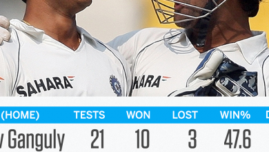 Photo of Battle of the captains – Dhoni beats Ganguly, by a whisker