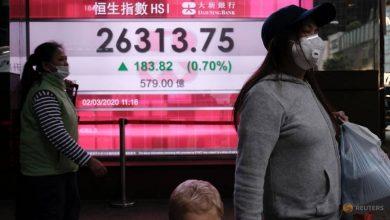 Photo of Asian markets mostly up on vaccine, stimulus hopes